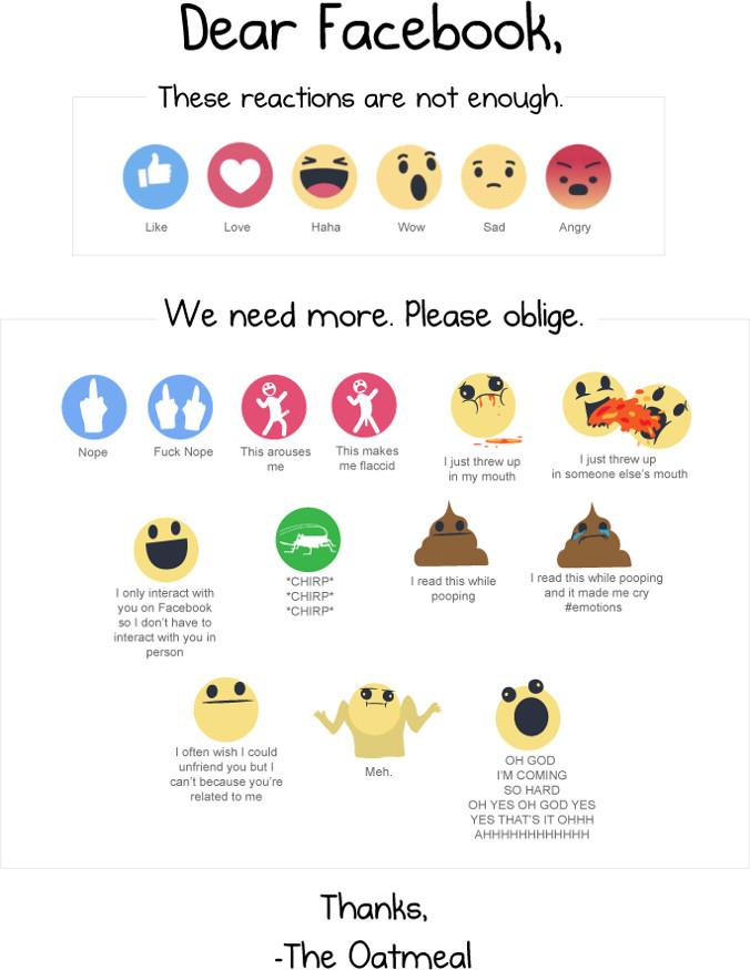 Pomysły na reakcje na Facebooku