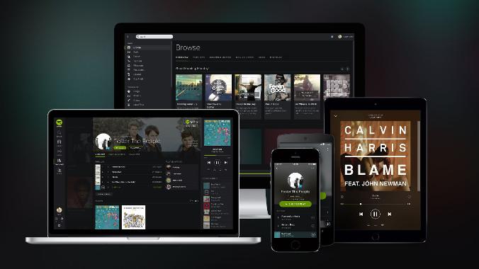 Ja w 2016 - Spotify